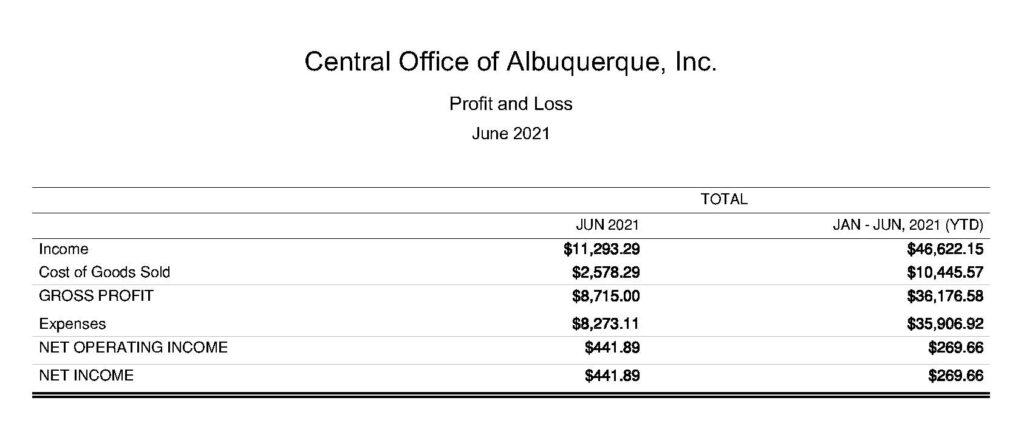 Profit_and_Loss_Report_June_2021